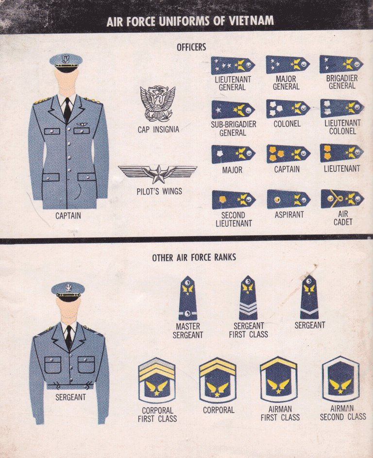 vietnam helicopter insignia and artifacts uniforms field manual us army download field manual us army ww2 recon